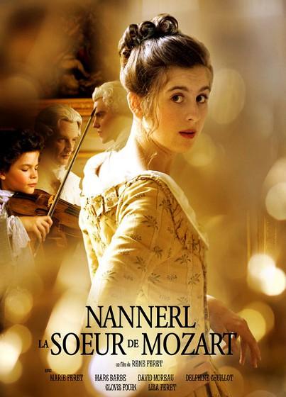 Фильм: Наннерль, сестра Моцарта / Nannerl, la soeur de Mozari (2010)